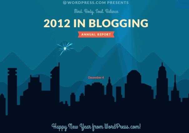 Blog traffic 2012